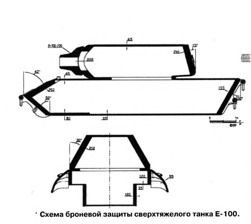 Схема бронирования