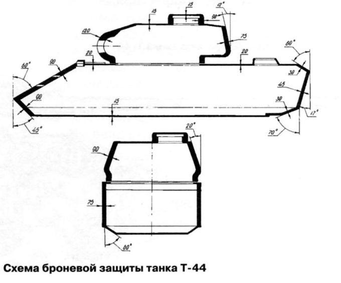 Т-44 кардинально отличался